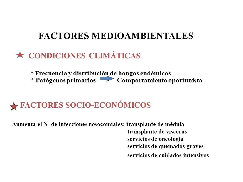 FACTORES MEDIOAMBIENTALES CONDICIONES CLIMÁTICAS * F recuencia y distribución de hongos endémicos * Patógenos primarios Comportamiento oportunista FAC