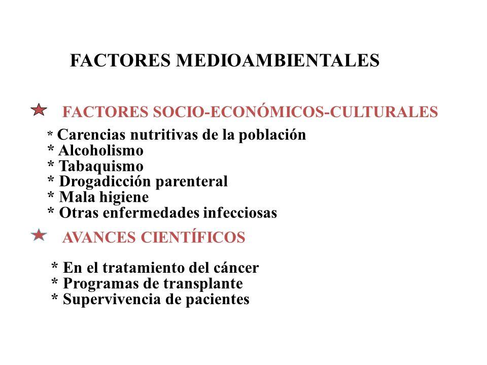 FACTORES MEDIOAMBIENTALES FACTORES SOCIO-ECONÓMICOS-CULTURALES * Carencias nutritivas de la población * Alcoholismo * Tabaquismo * Drogadicción parent