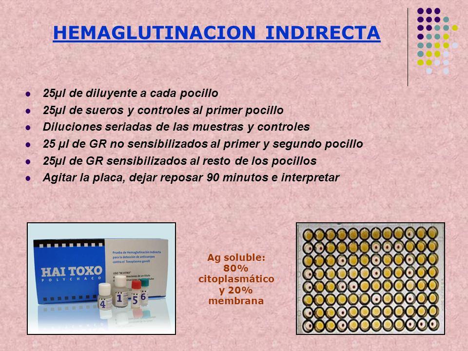 HEMAGLUTINACION INDIRECTA 25µl de diluyente a cada pocillo 25µl de sueros y controles al primer pocillo Diluciones seriadas de las muestras y controle