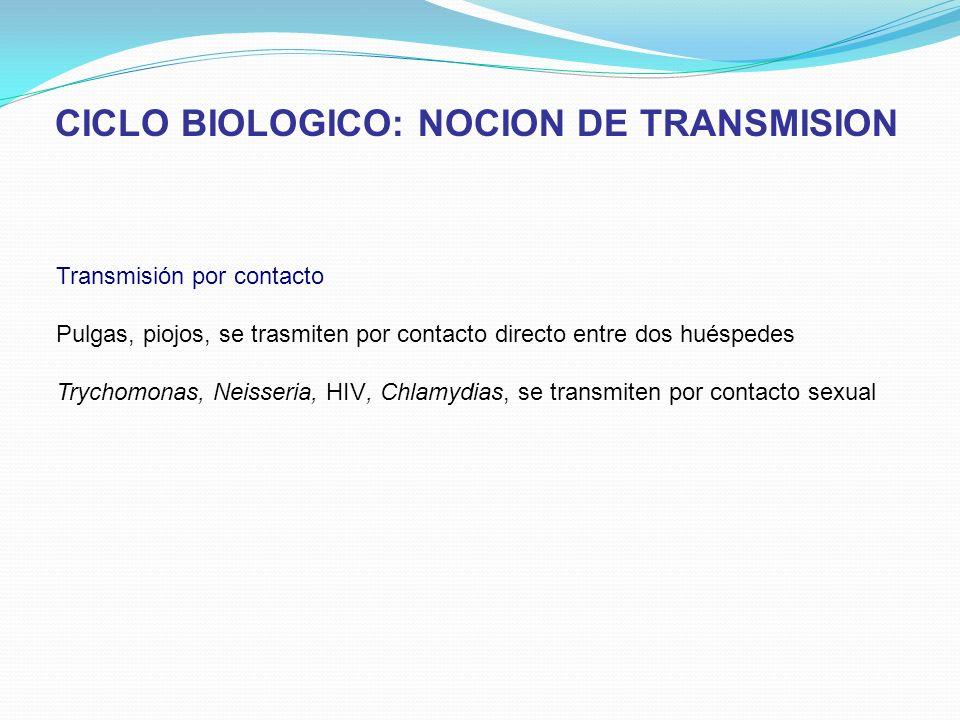 Transmisión por contacto Pulgas, piojos, se trasmiten por contacto directo entre dos huéspedes Trychomonas, Neisseria, HIV, Chlamydias, se transmiten