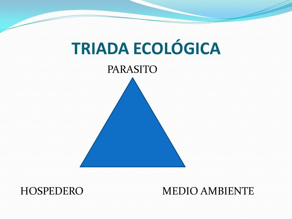 TRIADA ECOLÓGICA PARASITO HOSPEDERO MEDIO AMBIENTE