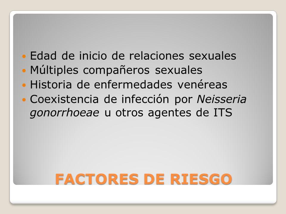 FACTORES DE RIESGO Edad de inicio de relaciones sexuales Múltiples compañeros sexuales Historia de enfermedades venéreas Coexistencia de infección por