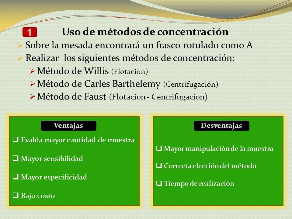 Uso de métodos de concentración Sobre la mesada encontrará un frasco rotulado como A Realizar los siguientes métodos de concentración: Método de Willi