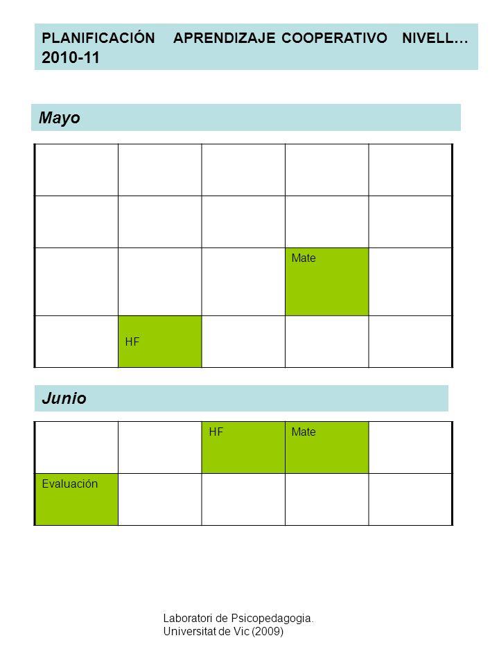Laboratori de Psicopedagogia. Universitat de Vic (2009) PLANIFICACIÓN APRENDIZAJE COOPERATIVO NIVELL… 2010-11 HFMate Evaluación Junio Mate HF Mayo