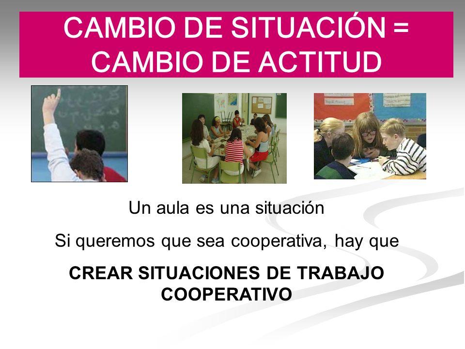 CAMBIO DE SITUACIÓN = CAMBIO DE ACTITUD Un aula es una situación Si queremos que sea cooperativa, hay que CREAR SITUACIONES DE TRABAJO COOPERATIVO