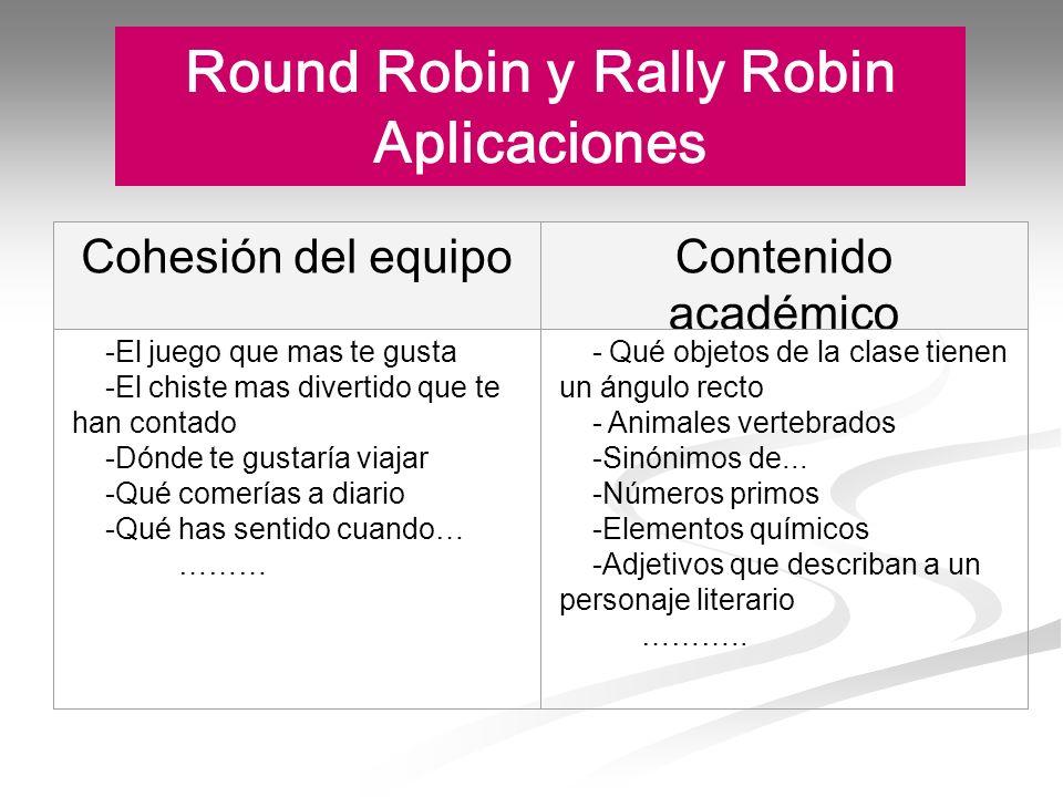 Round Robin y Rally Robin Aplicaciones Cohesión del equipoContenido académico -El juego que mas te gusta -El chiste mas divertido que te han contado -