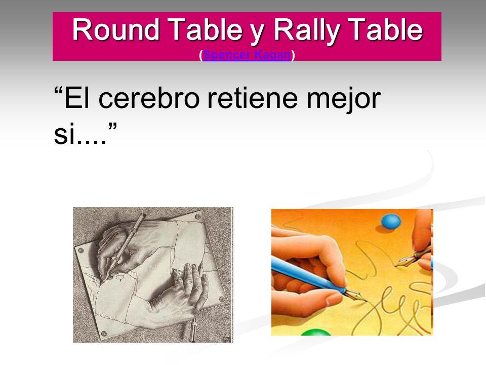 Round Table y Rally Table Round Table y Rally Table (Spencer Kagan)Spencer Kagan El cerebro retiene mejor si....