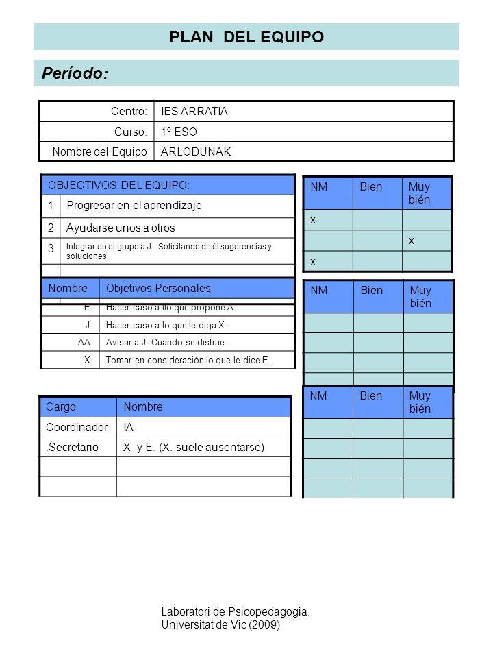 Laboratori de Psicopedagogia. Universitat de Vic (2009) Centro:IES ARRATIA Curso:1º ESO Nombre del EquipoARLODUNAK PLAN DEL EQUIPO OBJECTIVOS DEL EQUI