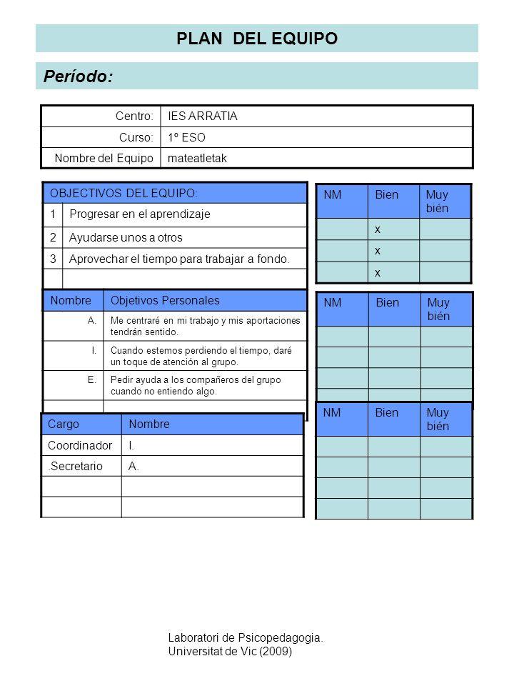 Laboratori de Psicopedagogia. Universitat de Vic (2009) Centro:IES ARRATIA Curso:1º ESO Nombre del Equipomateatletak PLAN DEL EQUIPO OBJECTIVOS DEL EQ