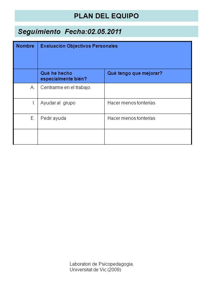 Laboratori de Psicopedagogia. Universitat de Vic (2009) PLAN DEL EQUIPO NombreEvaluación Objectivos Personales Què he hecho especialmente bién? Qué te