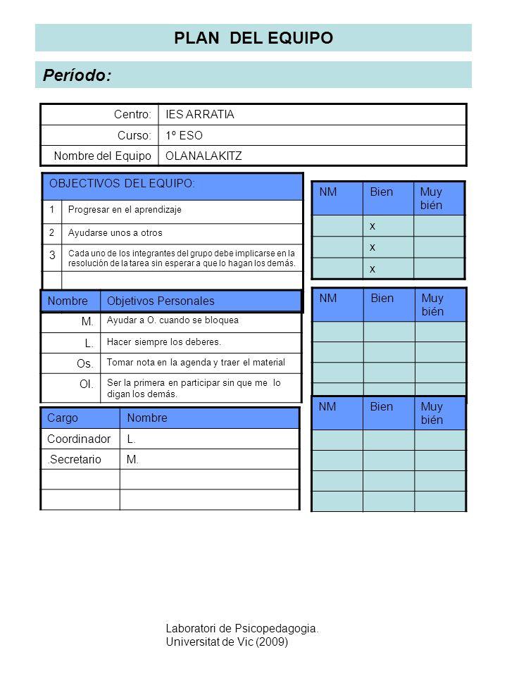 Laboratori de Psicopedagogia. Universitat de Vic (2009) Centro:IES ARRATIA Curso:1º ESO Nombre del EquipoOLANALAKITZ PLAN DEL EQUIPO OBJECTIVOS DEL EQ