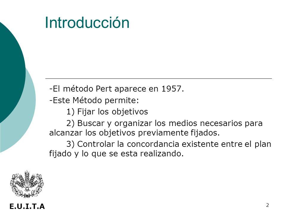 2 Introducción -El método Pert aparece en 1957. -Este Método permite: 1) Fijar los objetivos 2) Buscar y organizar los medios necesarios para alcanzar