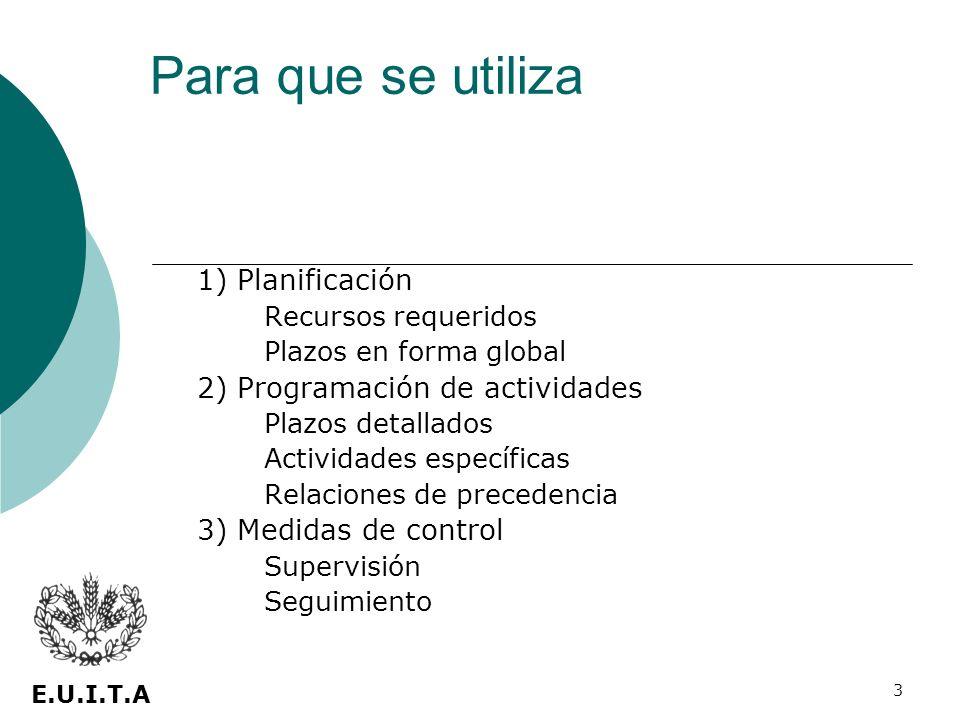 3 1) Planificación Recursos requeridos Plazos en forma global 2) Programación de actividades Plazos detallados Actividades específicas Relaciones de p