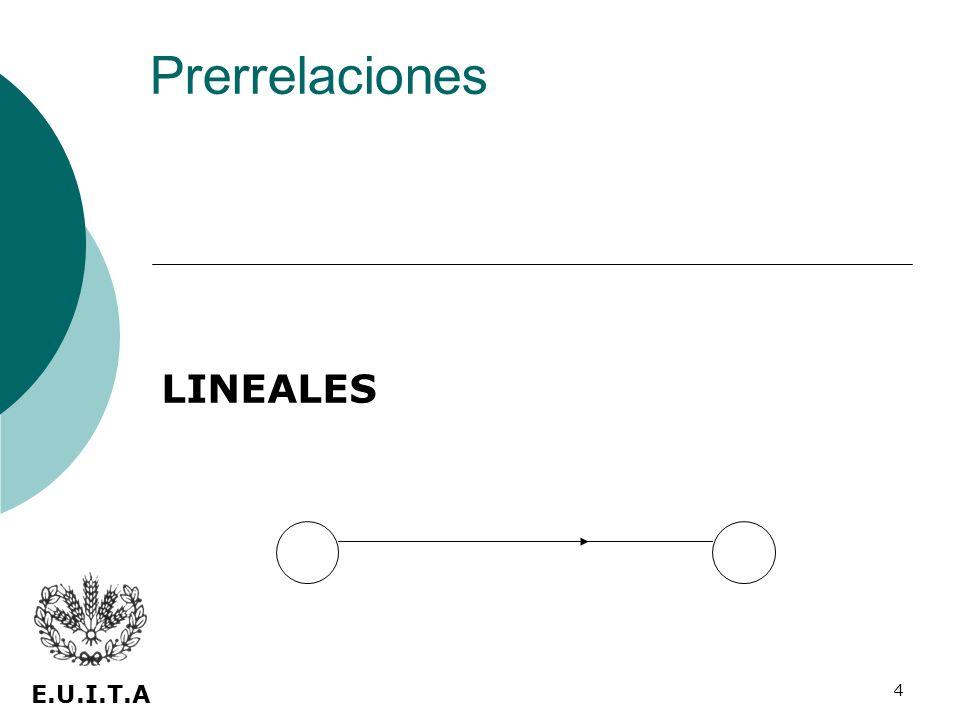 4 LINEALES E.U.I.T.A Prerrelaciones