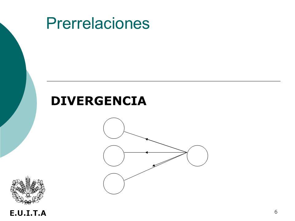 6 DIVERGENCIA E.U.I.T.A Prerrelaciones
