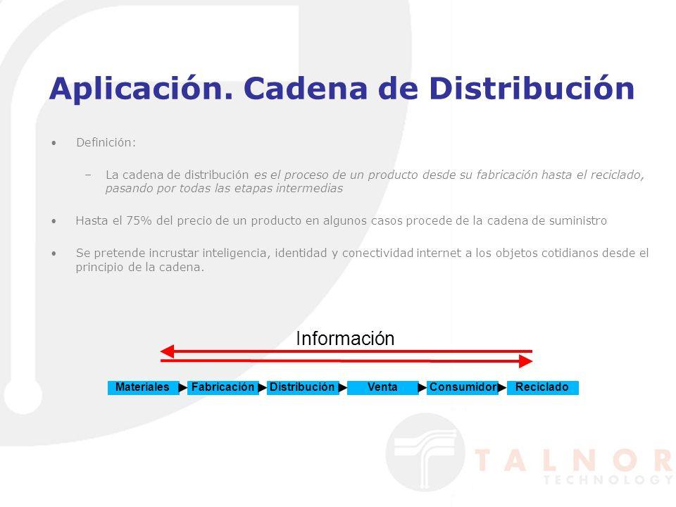 Aplicación. Cadena de Distribución Definición: –La cadena de distribución es el proceso de un producto desde su fabricación hasta el reciclado, pasand