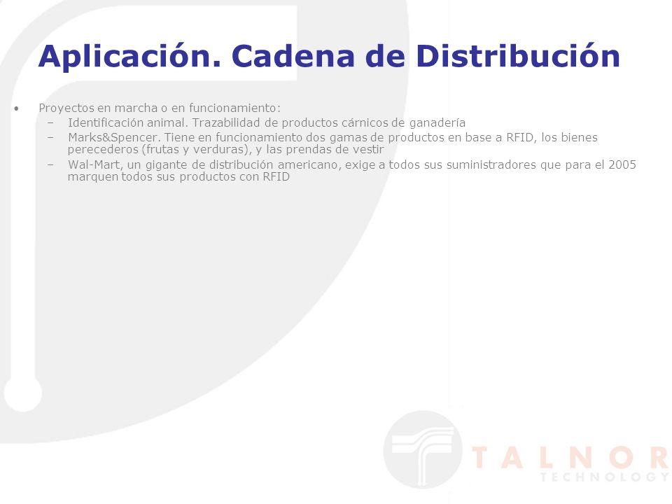 Aplicación. Cadena de Distribución Proyectos en marcha o en funcionamiento: –Identificación animal. Trazabilidad de productos cárnicos de ganadería –M
