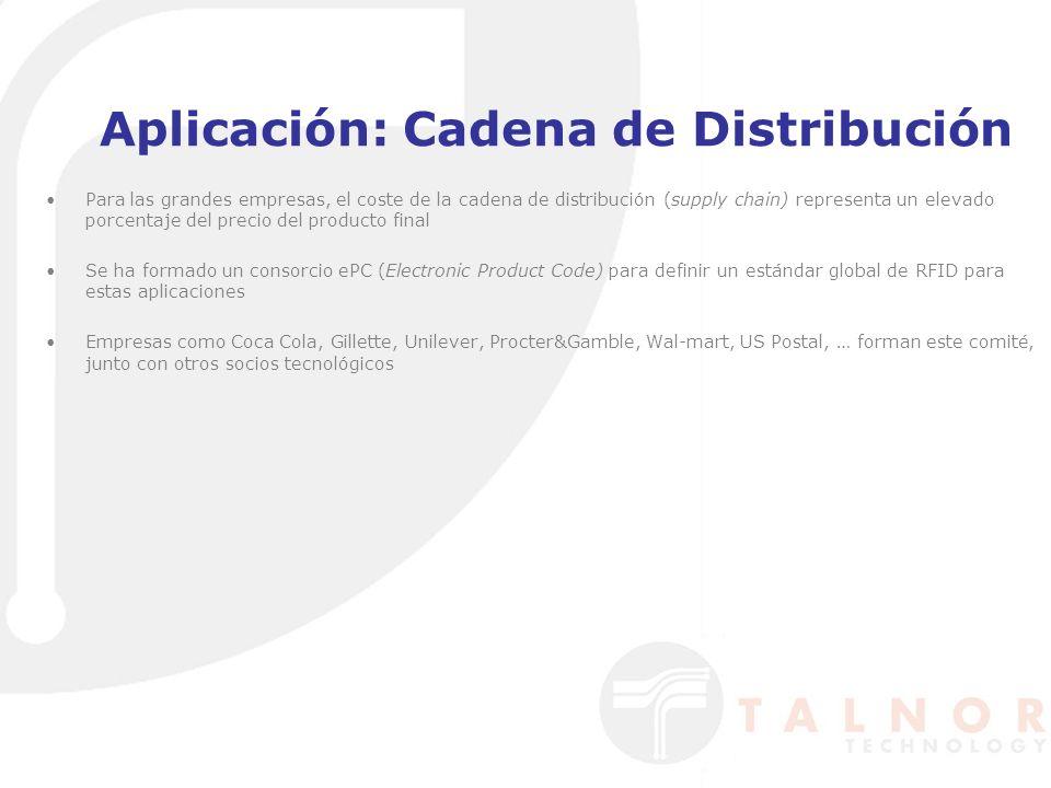 Aplicación: Cadena de Distribución Para las grandes empresas, el coste de la cadena de distribución (supply chain) representa un elevado porcentaje de