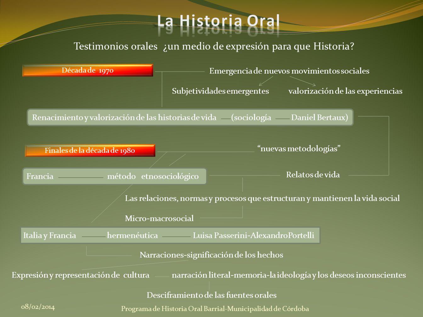 Década de 1990 08/02/2014 Programa de Historia Oral Barrial-Municipalidad de Córdoba Testimonios orales ¿un medio de expresión para que Historia.