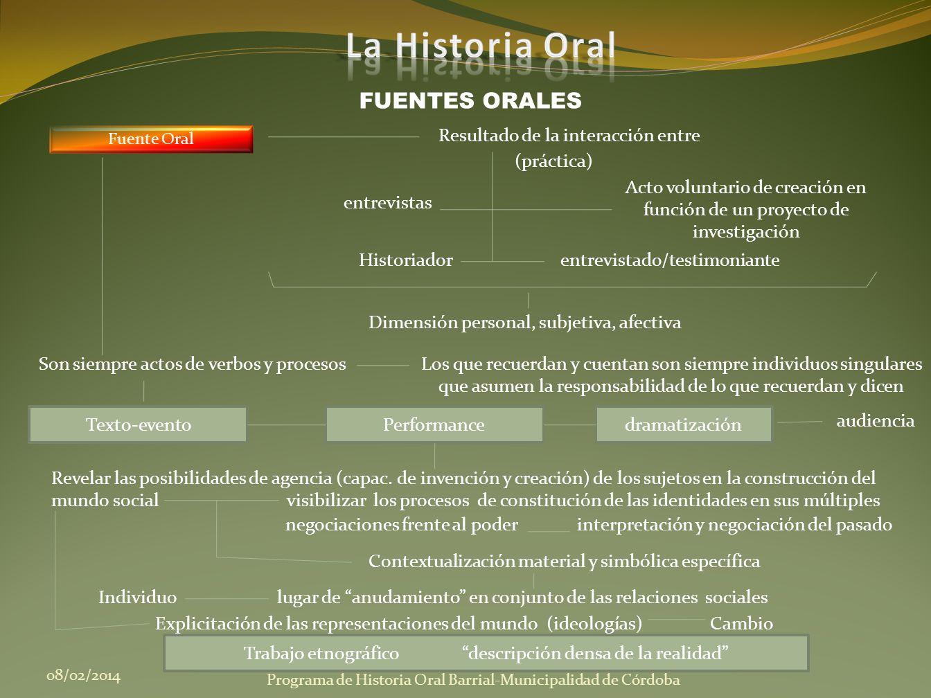 Fuente Oral 08/02/2014 Programa de Historia Oral Barrial-Municipalidad de Córdoba FUENTES ORALES Resultado de la interacción entre Historiador entrevi