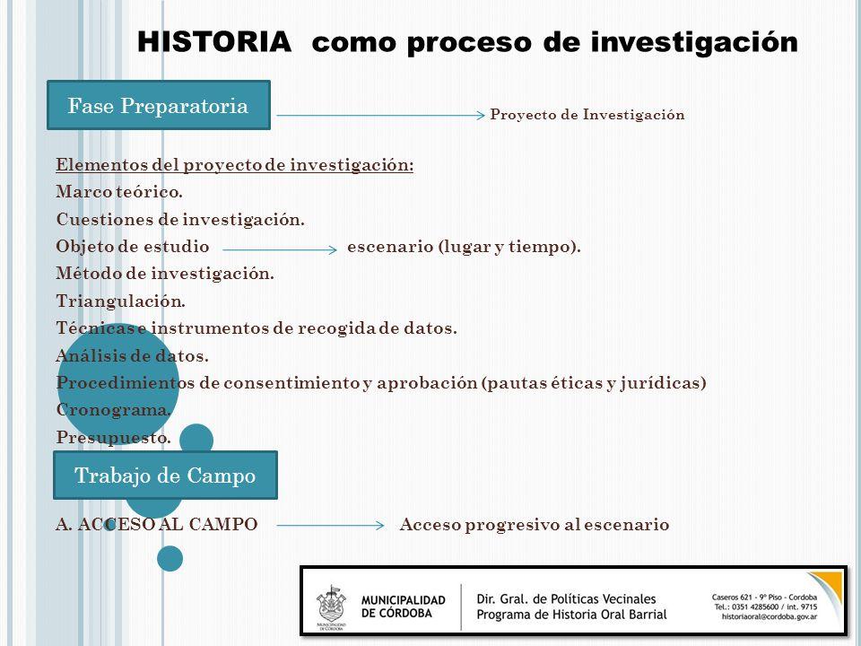 Proyecto de Investigación Elementos del proyecto de investigación: Marco teórico. Cuestiones de investigación. Objeto de estudio escenario (lugar y ti