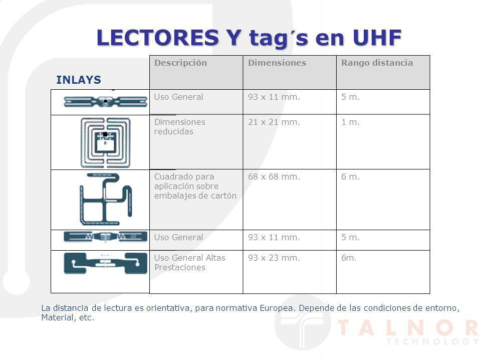 LECTORES Y tag´s en UHF INLAYS La distancia de lectura es orientativa, para normativa Europea. Depende de las condiciones de entorno, Material, etc. D
