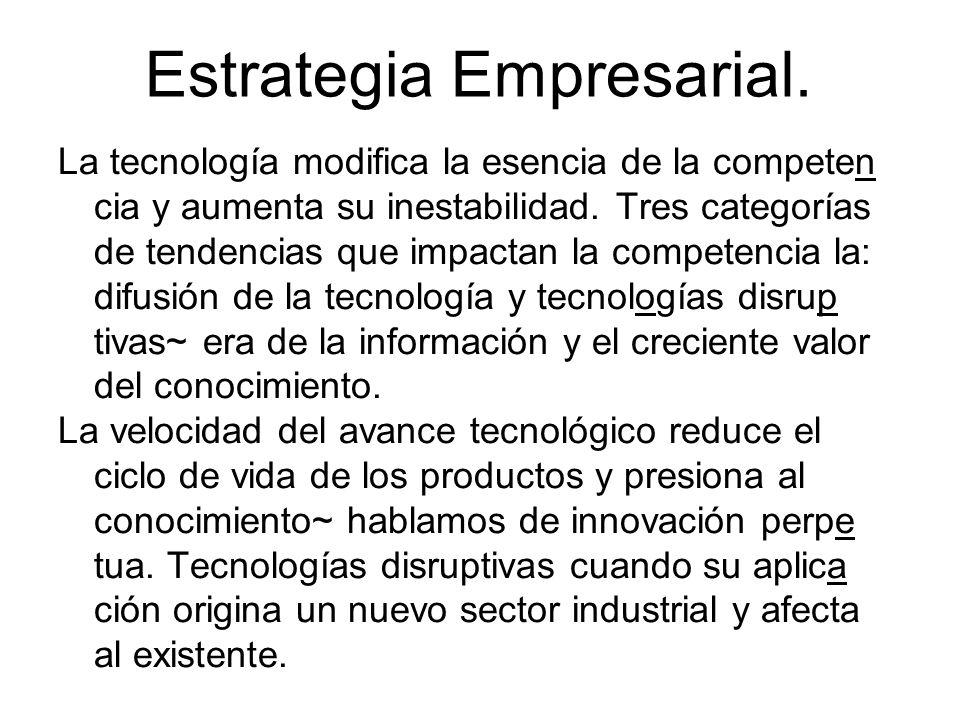 Estrategia Empresarial. La tecnología modifica la esencia de la competen cia y aumenta su inestabilidad. Tres categorías de tendencias que impactan la