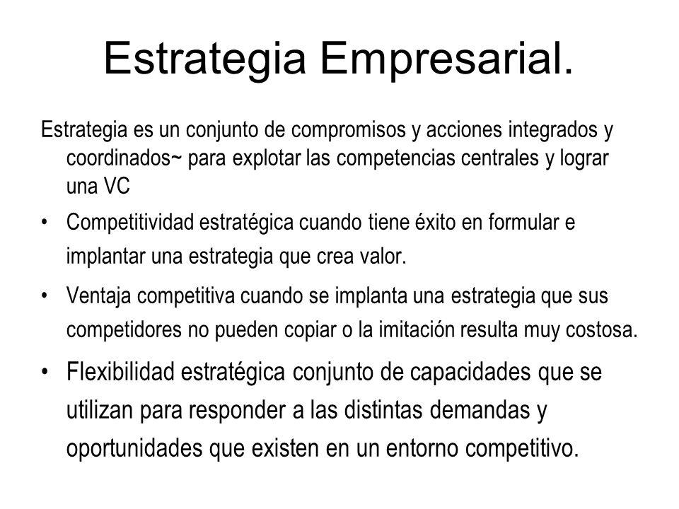 Estrategia Empresarial. Estrategia es un conjunto de compromisos y acciones integrados y coordinados~ para explotar las competencias centrales y logra