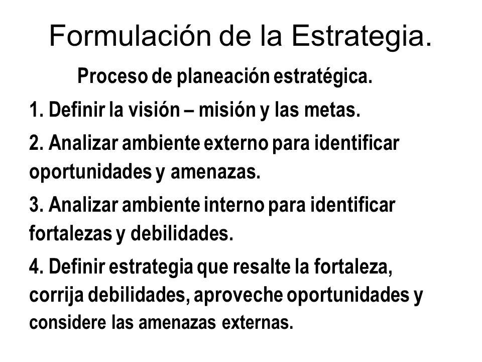 Formulación de la Estrategia. Proceso de planeación estratégica. 1. Definir la visión – misión y las metas. 2. Analizar ambiente externo para identifi