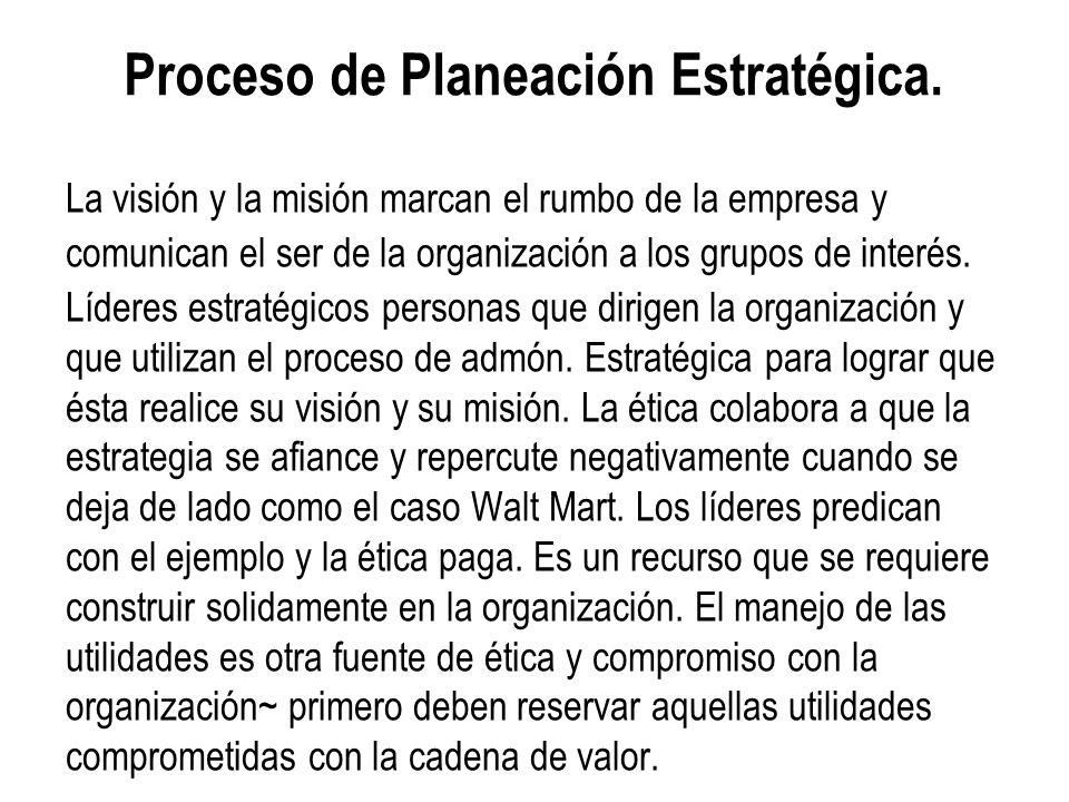 Proceso de Planeación Estratégica. La visión y la misión marcan el rumbo de la empresa y comunican el ser de la organización a los grupos de interés.