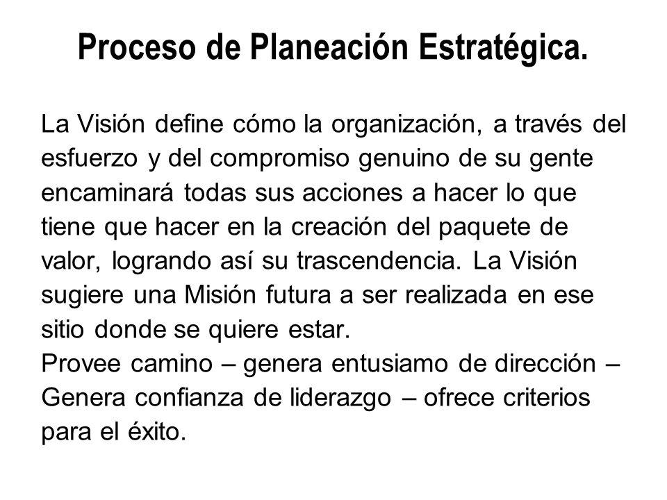 Proceso de Planeación Estratégica. La Visión define cómo la organización, a través del esfuerzo y del compromiso genuino de su gente encaminará todas