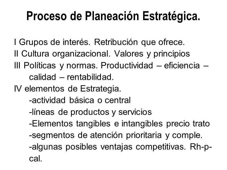 Proceso de Planeación Estratégica. I Grupos de interés. Retribución que ofrece. II Cultura organizacional. Valores y principios III Políticas y normas