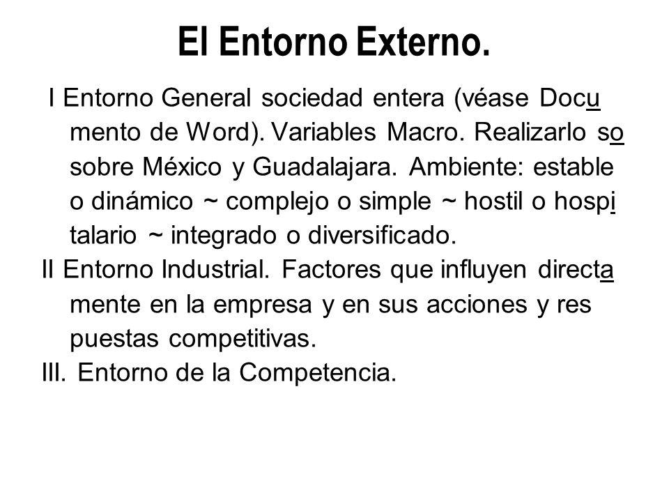 El Entorno Externo. I Entorno General sociedad entera (véase Docu mento de Word). Variables Macro. Realizarlo so sobre México y Guadalajara. Ambiente: