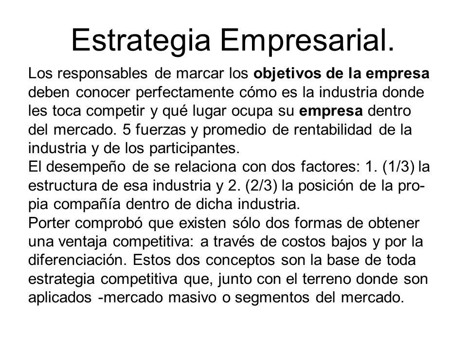 Estrategia Empresarial. Los responsables de marcar los objetivos de la empresa deben conocer perfectamente cómo es la industria donde les toca competi