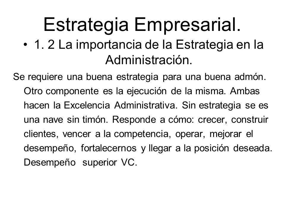 Estrategia Empresarial. 1. 2 La importancia de la Estrategia en la Administración. Se requiere una buena estrategia para una buena admón. Otro compone