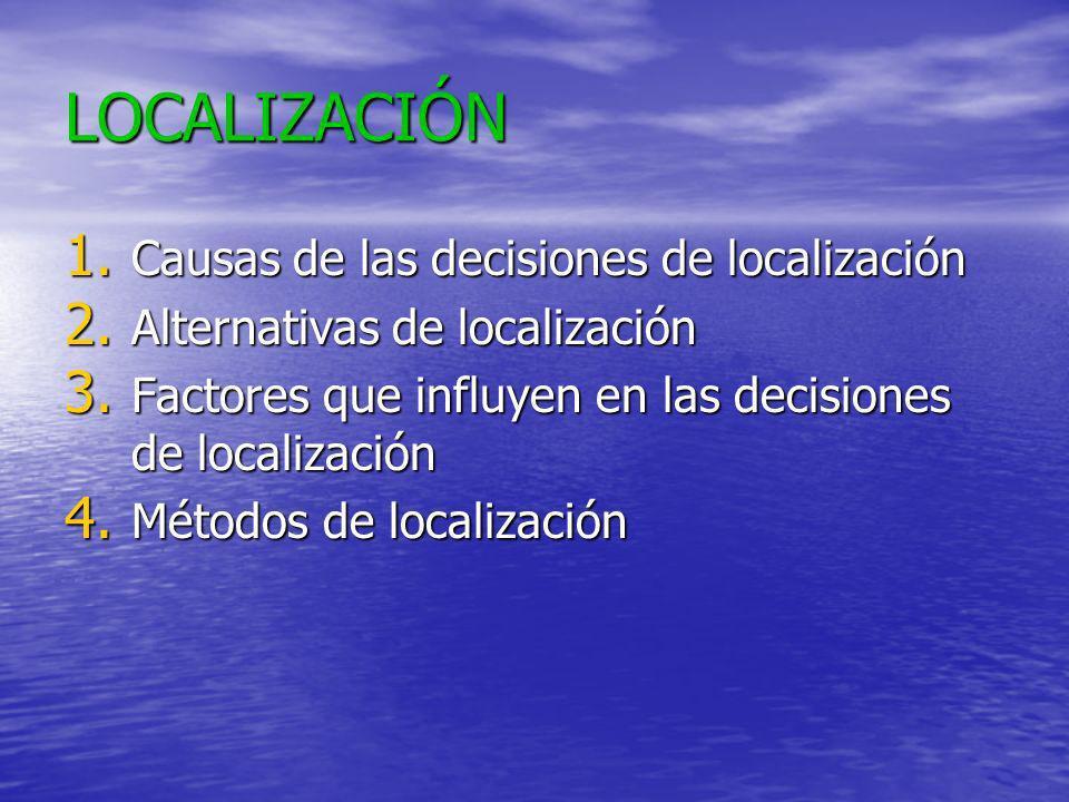 LOCALIZACIÓN 1. Causas de las decisiones de localización 2. Alternativas de localización 3. Factores que influyen en las decisiones de localización 4.