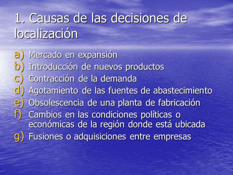 1. Causas de las decisiones de localización a) Mercado en expansión b) Introducción de nuevos productos c) Contracción de la demanda d) Agotamiento de
