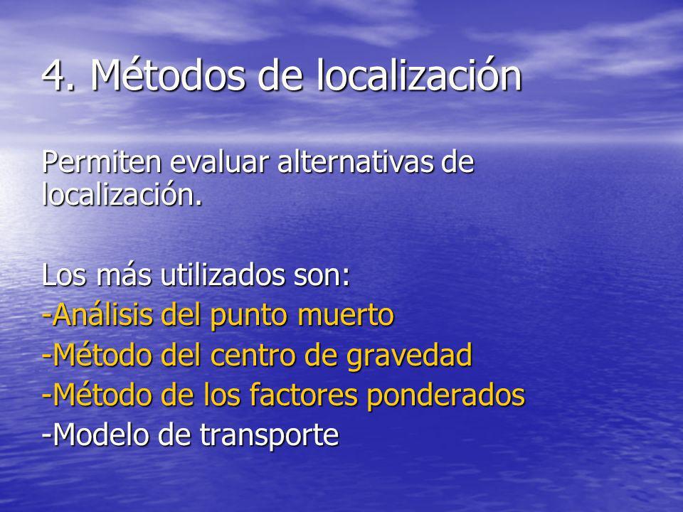 4. Métodos de localización Permiten evaluar alternativas de localización. Los más utilizados son: -Análisis del punto muerto -Método del centro de gra