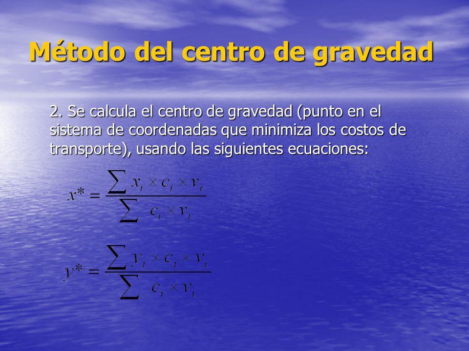 Método del centro de gravedad 2. Se calcula el centro de gravedad (punto en el sistema de coordenadas que minimiza los costos de transporte), usando l