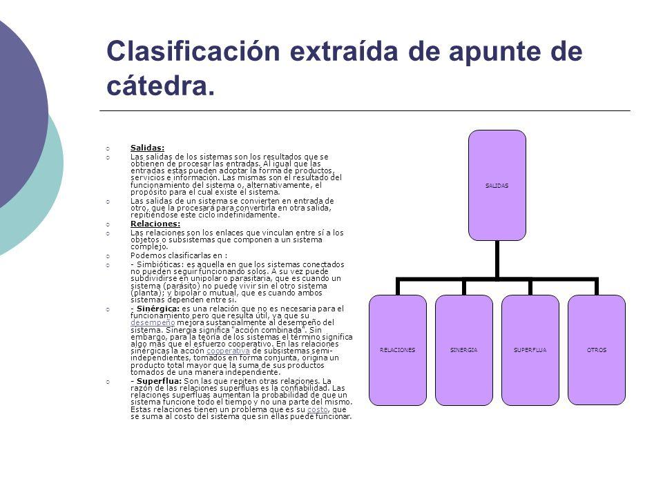 Clasificación extraída de apunte de cátedra. Salidas: Las salidas de los sistemas son los resultados que se obtienen de procesar las entradas. Al igua