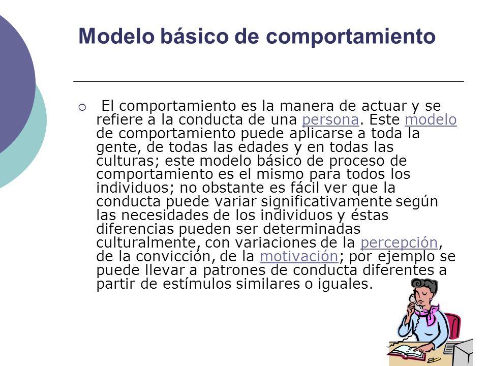 Modelo básico de comportamiento El comportamiento es la manera de actuar y se refiere a la conducta de una persona. Este modelo de comportamiento pued