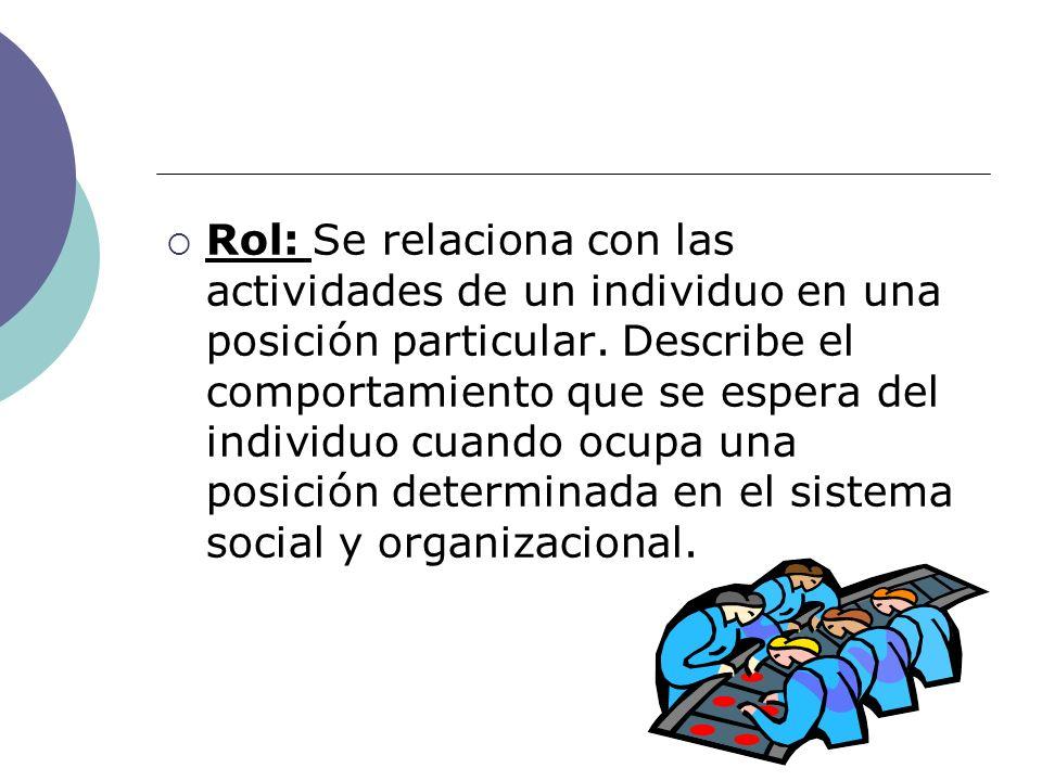 Rol: Se relaciona con las actividades de un individuo en una posición particular. Describe el comportamiento que se espera del individuo cuando ocupa