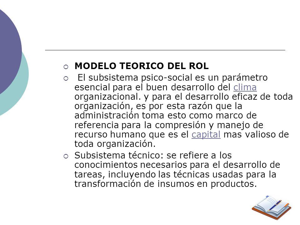 MODELO TEORICO DEL ROL El subsistema psico-social es un parámetro esencial para el buen desarrollo del clima organizacional. y para el desarrollo efic