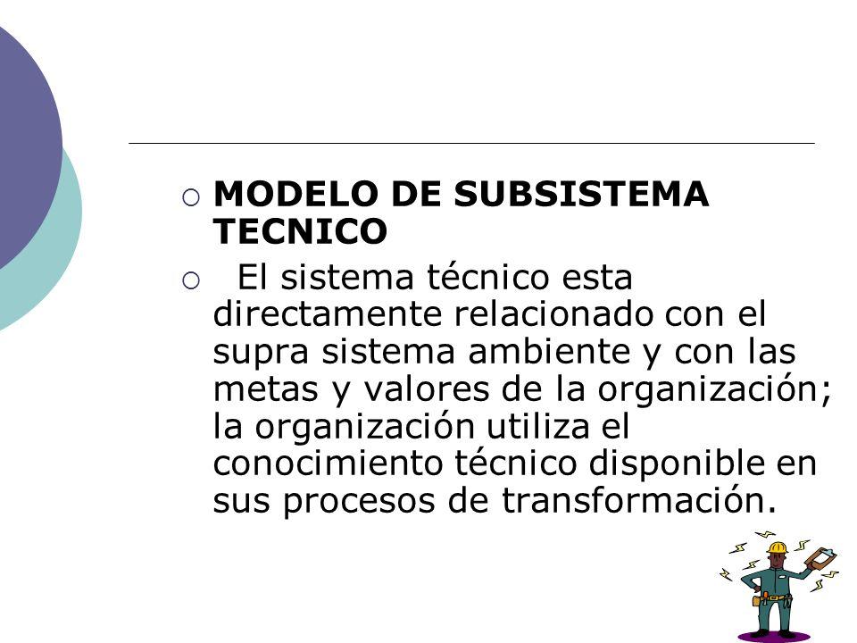 MODELO DE SUBSISTEMA TECNICO El sistema técnico esta directamente relacionado con el supra sistema ambiente y con las metas y valores de la organizaci