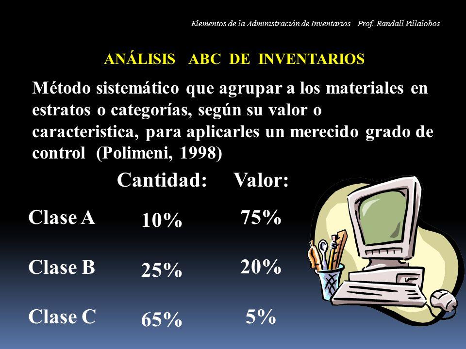 ANÁLISIS ABC DE INVENTARIOS Método sistemático que agrupar a los materiales en estratos o categorías, según su valor o caracteristica, para aplicarles