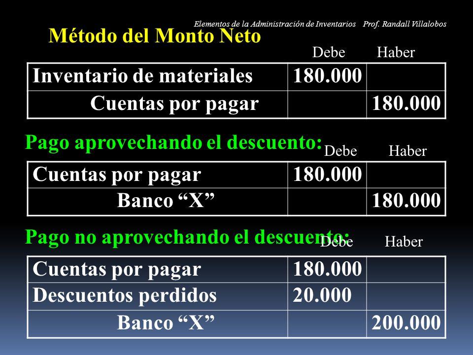 Método del Monto Neto Inventario de materiales180.000 Cuentas por pagar180.000 Cuentas por pagar180.000 Banco X180.000 Cuentas por pagar180.000 Descue