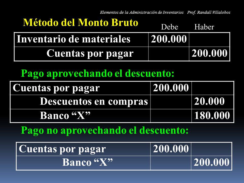 Método del Monto Bruto Inventario de materiales200.000 Cuentas por pagar200.000 Cuentas por pagar200.000 Banco X200.000 Cuentas por pagar200.000 Descu