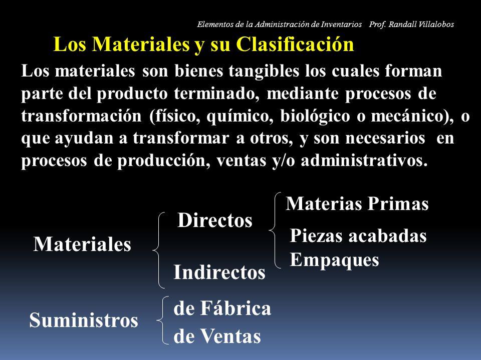 Los materiales son bienes tangibles los cuales forman parte del producto terminado, mediante procesos de transformación (físico, químico, biológico o