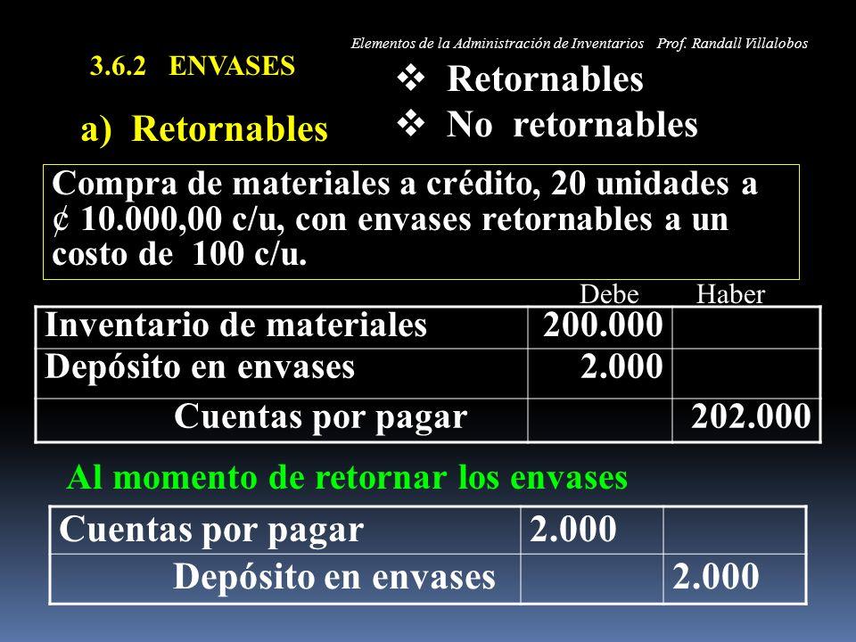3.6.2 ENVASES Retornables No retornables a) Retornables Inventario de materiales200.000 Depósito en envases2.000 Cuentas por pagar202.000 Compra de ma