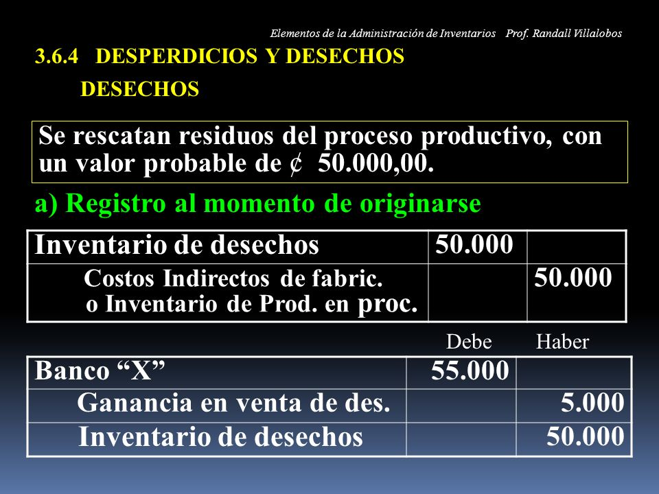 3.6.4 DESPERDICIOS Y DESECHOS DESECHOS Inventario de desechos 50.000 Costos Indirectos de fabric. o Inventario de Prod. en proc. 50.000 Se rescatan re